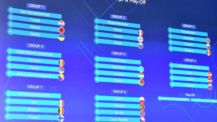 UEFA održala žrijeb u Nyonu: BiH protiv Srbije!