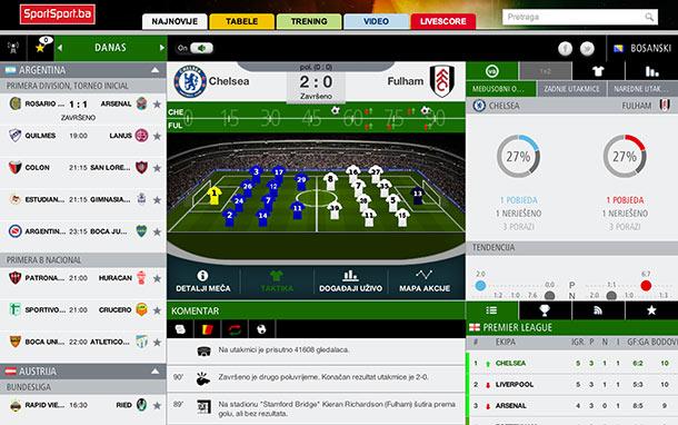 rezultati fudbal