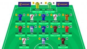 Koje fudbalere su igrači SportSport.ba Fantasy takmičenja najviše birali?