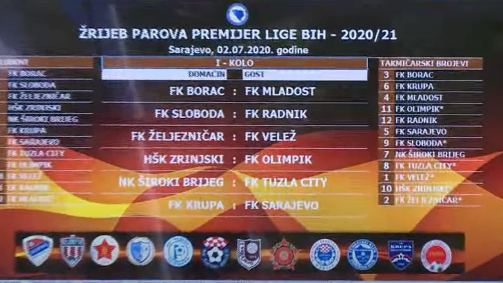 Pogledajte sve parove prvog dijela sezone u Premijer ligi BiH!