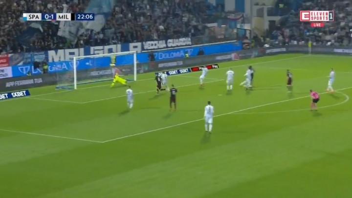 Milan na korak od Lige prvaka, rezultati za sada 'maze' Rossonere