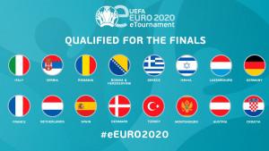 Čeka se žrijeb: Poznati su svi učesnici eEura 2020, među njima je i BiH