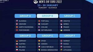 Poznat je raspored bh. rukometaša na Evropskom prvenstvu