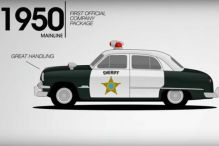 Razvoj policijskih Fordova kroz historiju