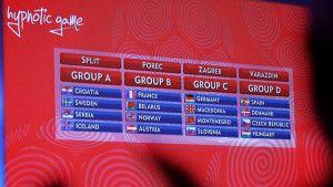Raspored i satnice utakmica grupne faze Evropskog prvenstva