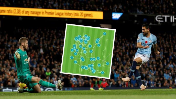 Guardiola je tako dosadan? City zabio Unitedu nakon 44 dodavanja