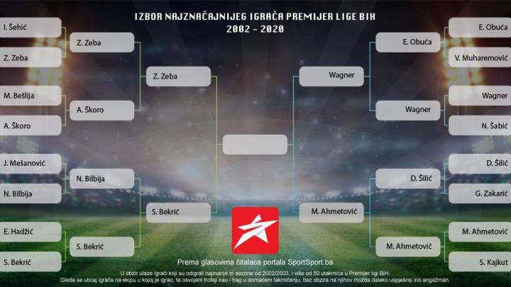Zeba u finalu, ko će mu na megdan? Wagner ili Ahmetović?
