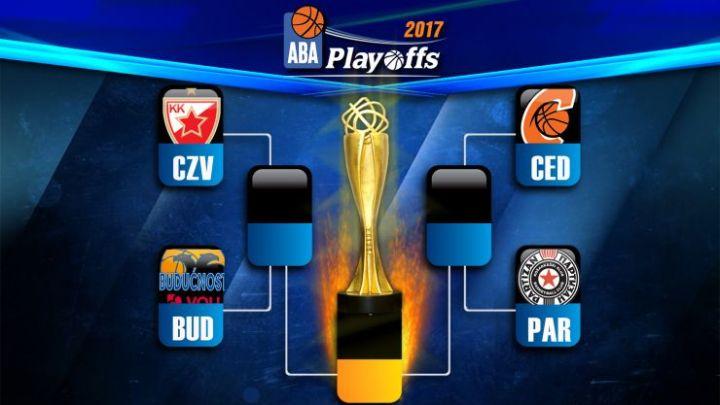 Poznati termini polufinala ABA lige