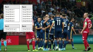 Ako Zmajevi odu u baraž već se zna u kojoj jakosnoj skupini će biti u žrijebu za EURO 2020