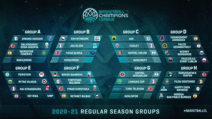 FIBA promijenila format takmičenja u košarkaškoj Ligi prvaka