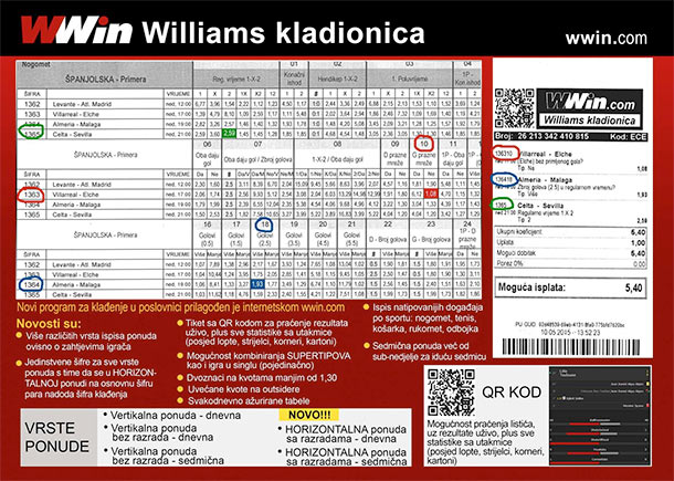 Williams Kladionica Ponuda