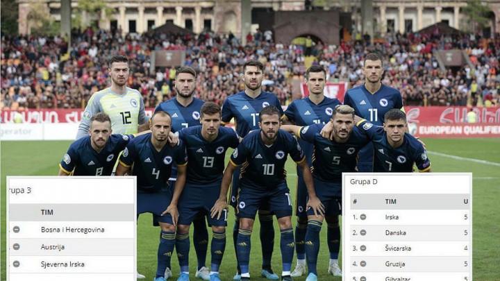 Protiv koga bi Zmajevi mogli igrati u play offu Lige nacija?