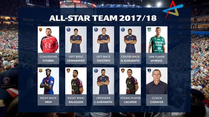 Izabrani najbolji igrači i trener EHF Lige prvaka