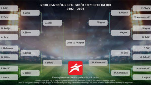 Veliko finale: Vi birate najznačajnijeg igrača PL od 2002. do danas, Zeba ili Wagner?