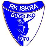 RK Iskra Bugojno