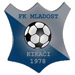 FK Mladost Kikači