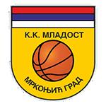 KK Mladost Mrkonjić Grad