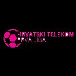 Fudbalska liga Hrvatske